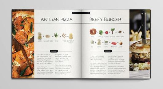Recipe book design with icons and photos neat idea adding the recipe book design with icons and photos neat idea adding the icons to show what the ingredients are forumfinder Image collections