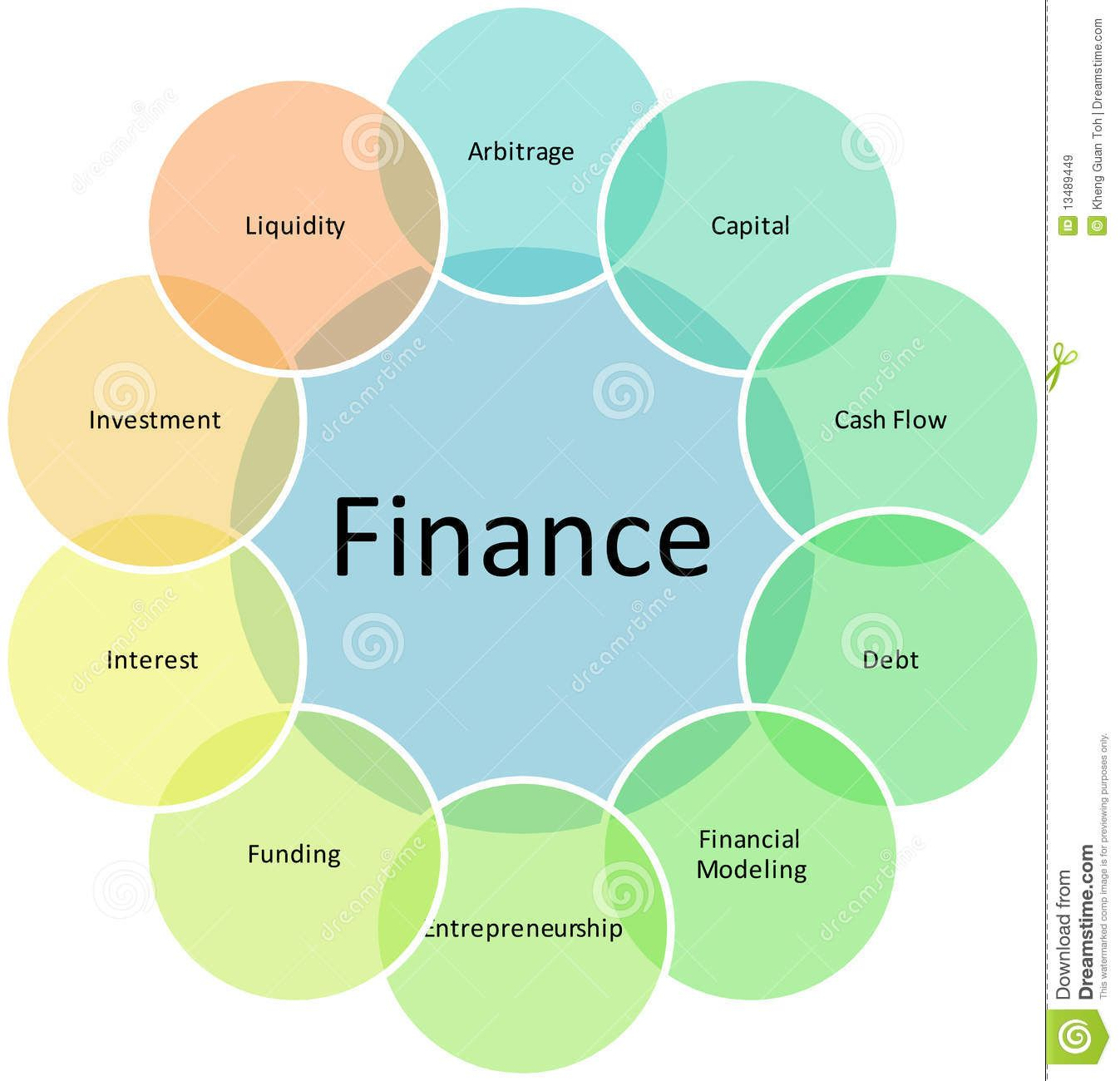 hight resolution of finance components business diagram stock illustration
