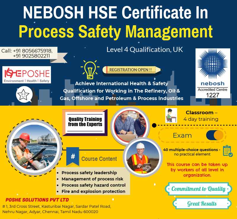Process Safety Management Health and safety poster