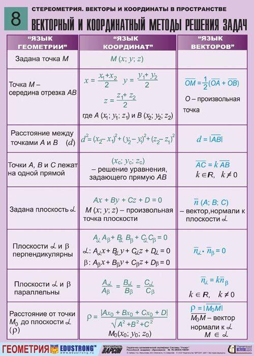 Векторы в пространстве задачи с решениями геометрия продать решение задач