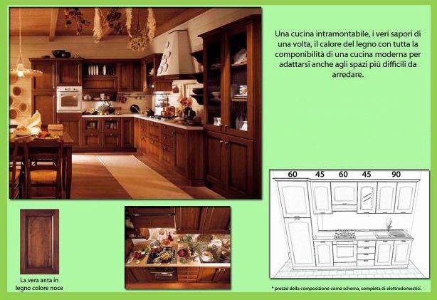 Basilio Mobili ~ Via del casale di san basilio 12 00156 roma italia cucine