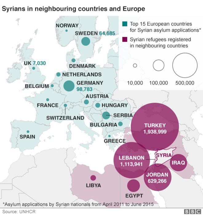 Eu migration crisis in seven charts gumiabroncs Choice Image