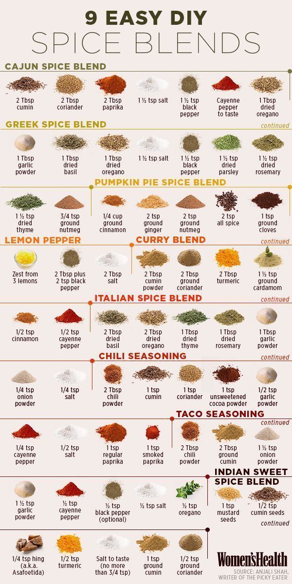 Spice Mix Chart Make Your Own Spice Blends For Cheap Cooking Tips