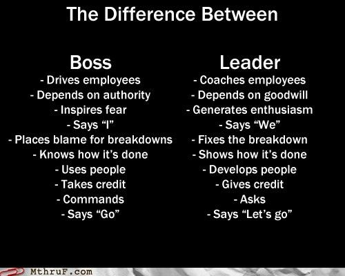 Boss Vs Leader Good To Know In Personal Relationships As Well As Professional Ones That Poster About Boss Work Quotes Leadership Quotes Bad Boss Quotes
