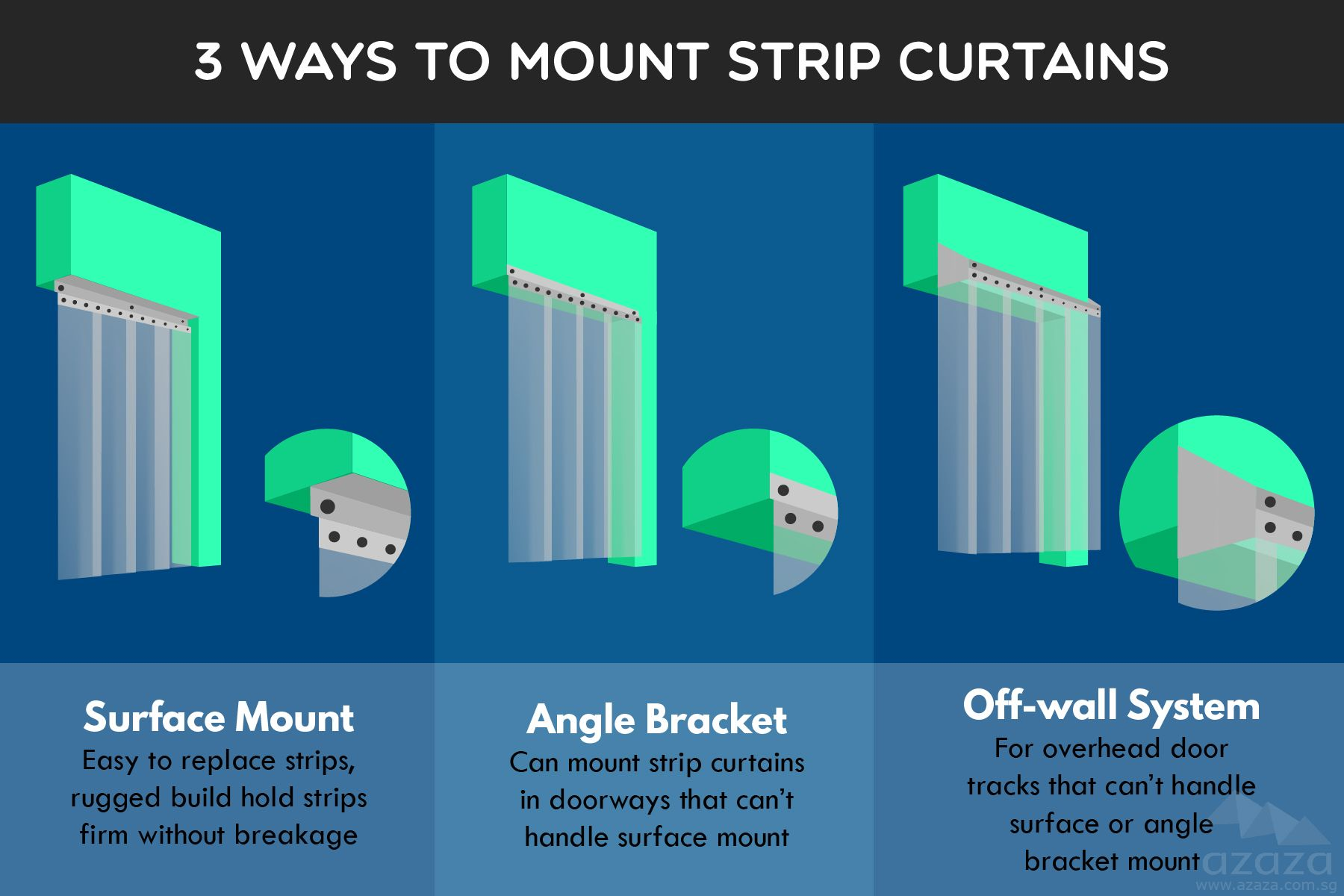 Don T Have Any Idea About Mounting Your Strip Curtains Will Give