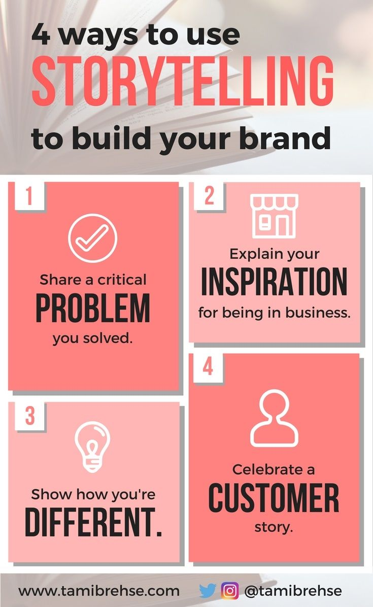 4 Compelling Brand Stories You Should Be Telling
