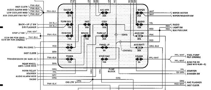GMC Fuse Panel Diagram Layout Wiring Diagrams
