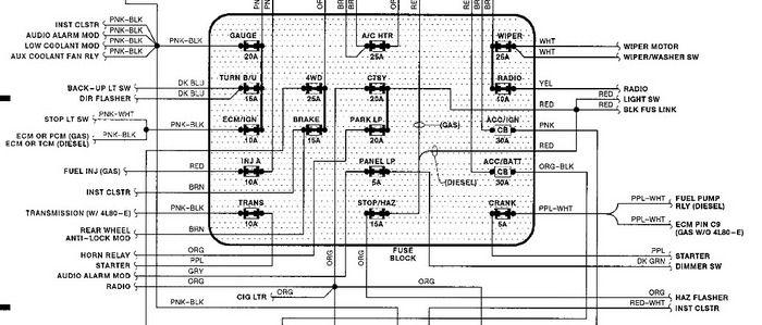 free wiring diagram 1991 gmc sierra | 1991 Gmc Sierra Fuse