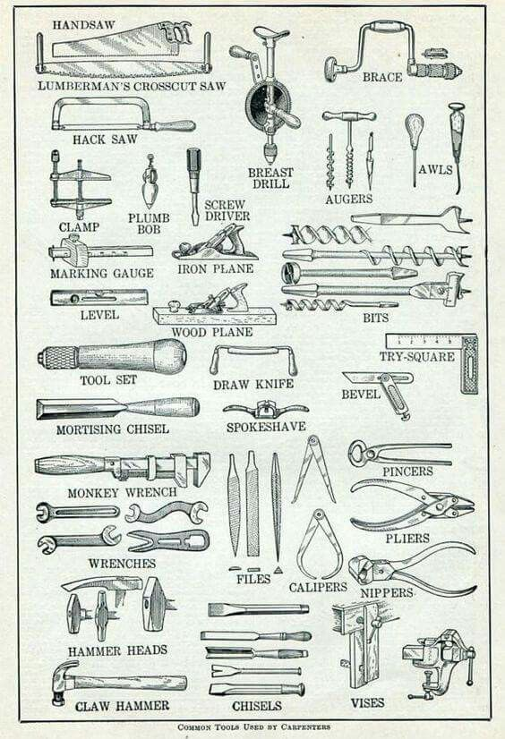 Pin By Geoffrey Northcoat On Tools Woodworking Hand Tools Carpenter Tools Carpentry Tools