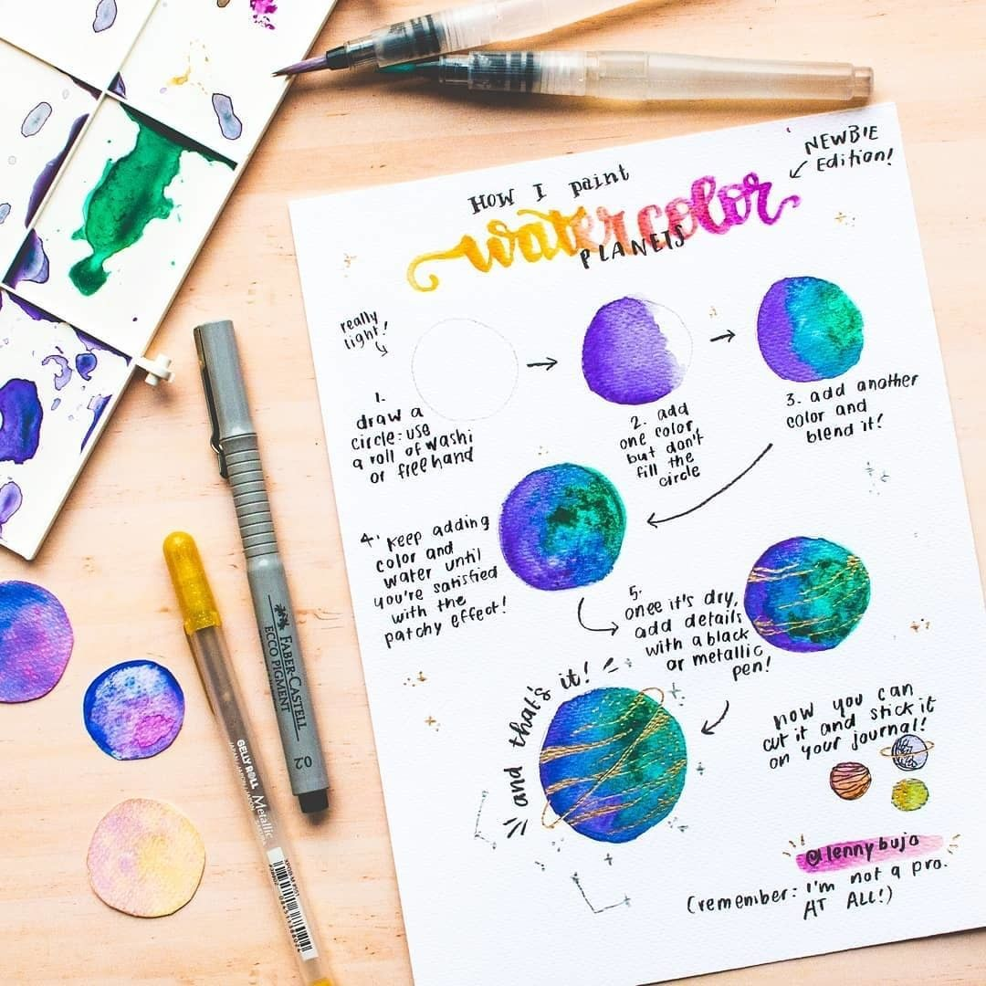 Watercolour Inspiration How To Bullet Journal Spreads Logs