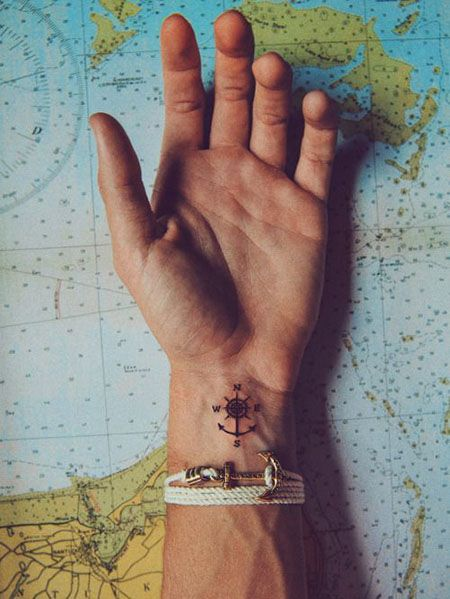 30 Cool Small Tattoo Ideas For Men Wrist Tattoos For Guys Small