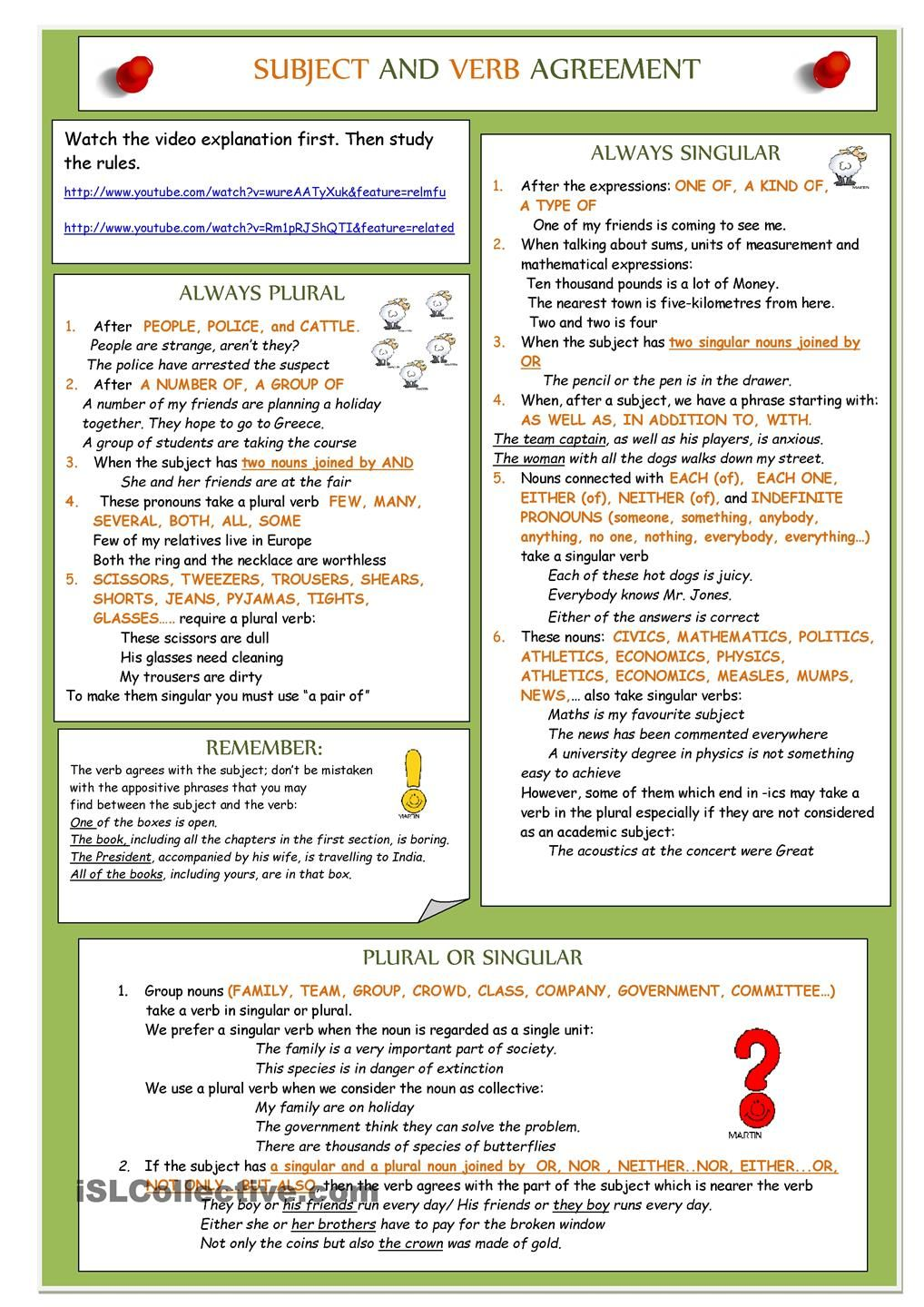 Subject And Verb Agreement With Images Subject And Verb
