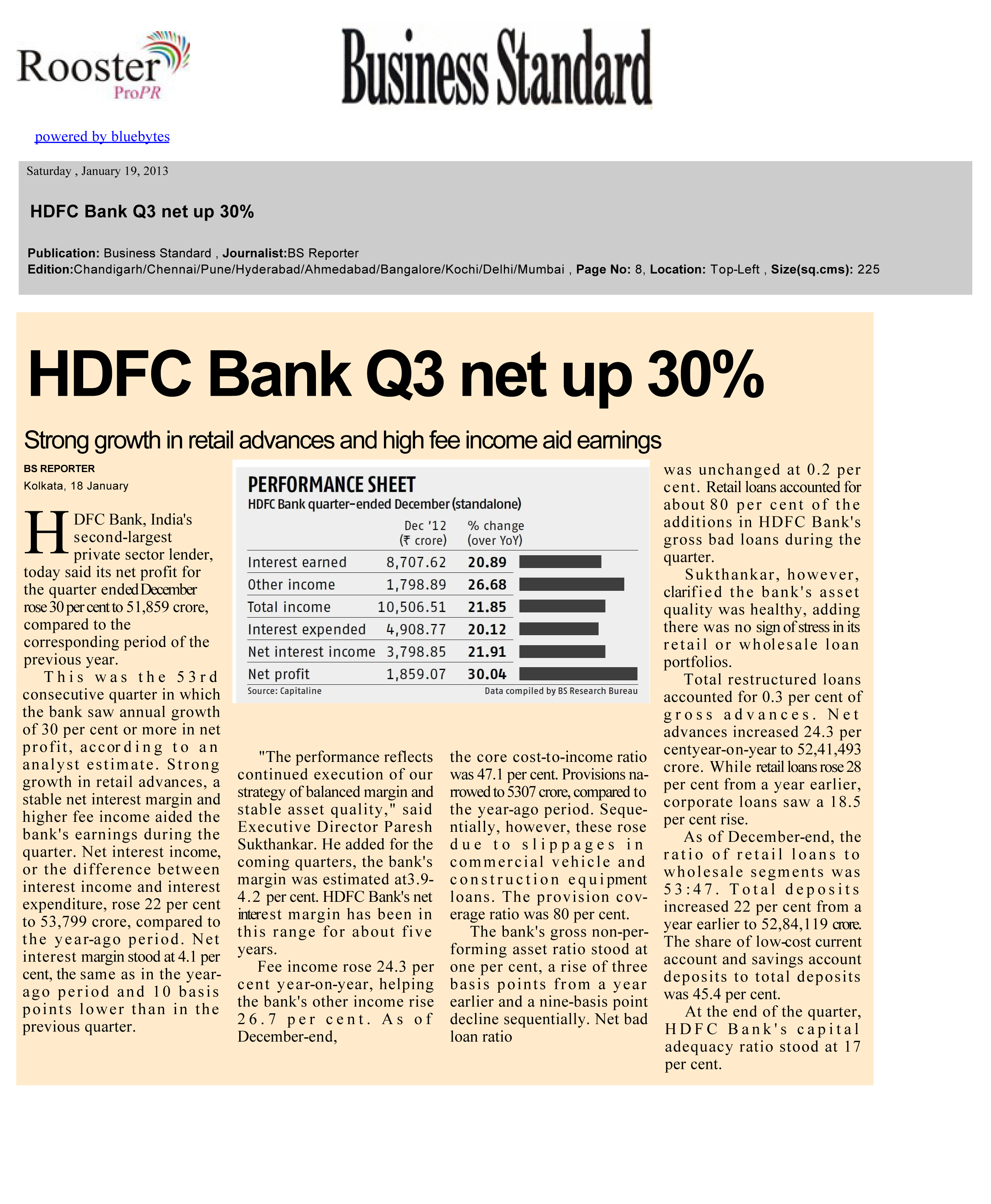 HDFC Bank Q3 net jumps 30 Power, Word search puzzle