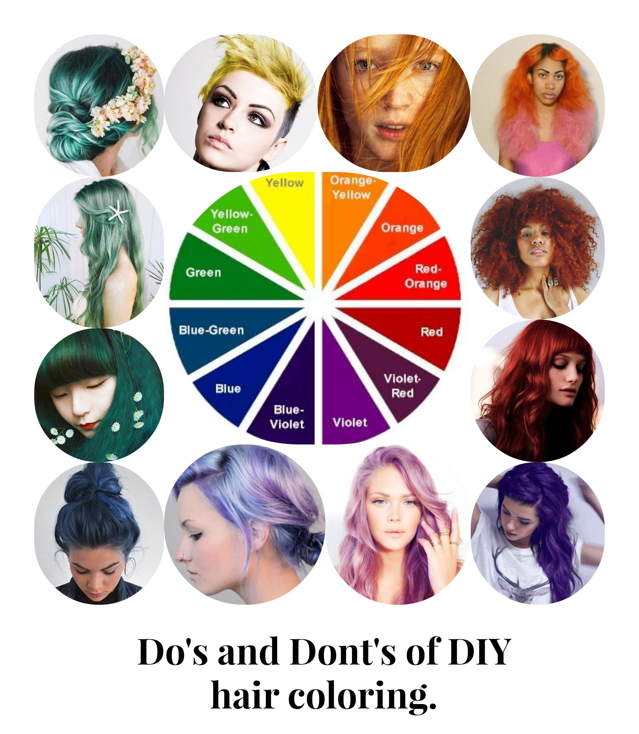 The Color Wheel Applied To Hair Dye And Toner Selection Tip To