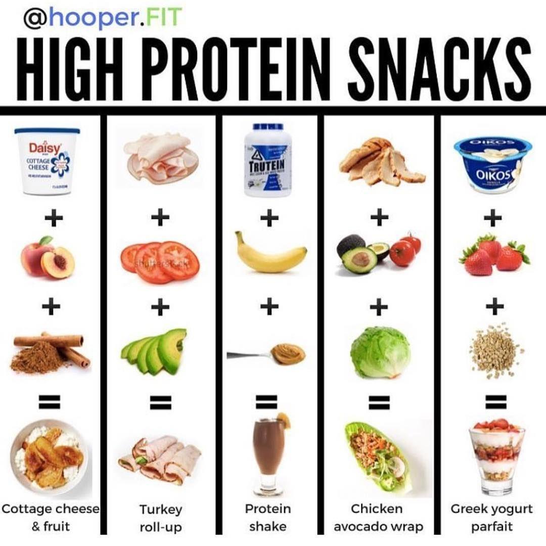 simple high protein diet