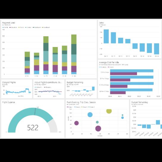 Plotly for R | Dashboard UI | Dashboard design, Marketing