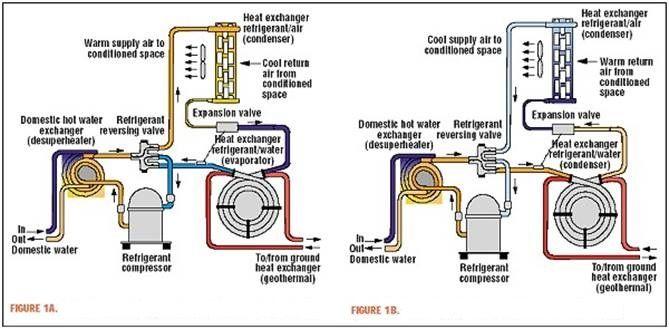 Geothermal Heat Pump Ground Source Heat Pump Ar