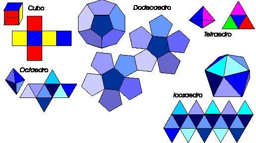 Resultados de la Búsqueda de imágenes de Google de http://img697.imageshack.us/img697/571/solidos.jpg