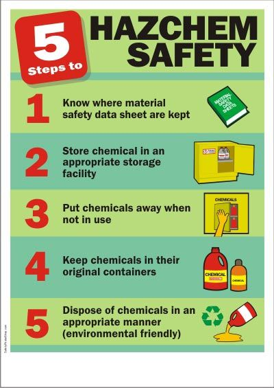 Chemical Safety Posters | Safety Poster Shop | training baby ...