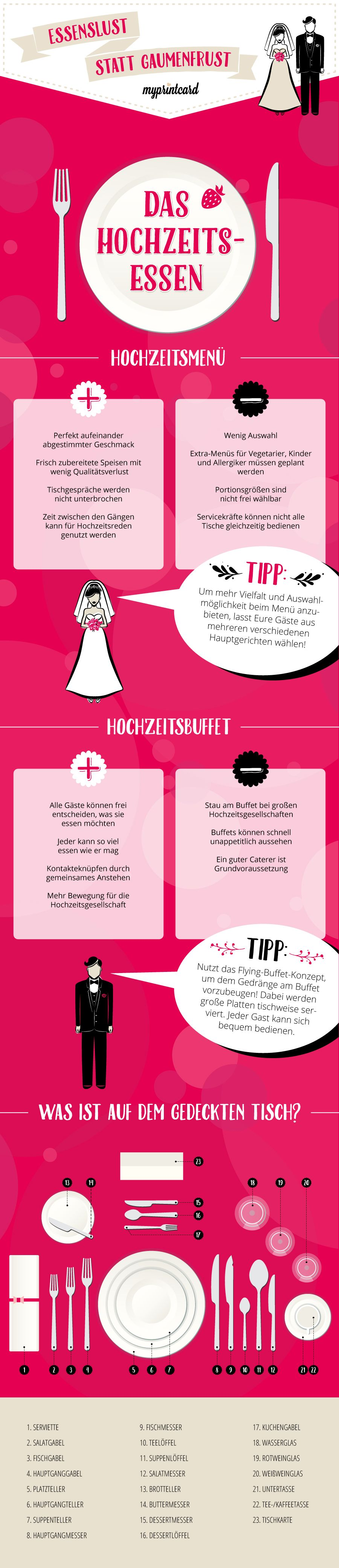 Schritt für Schritt zum perfekten Hochzeitsmenü #essentrinken