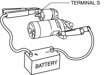 Pin By Willie Soto On Automotive Mechanic Automotive Transportation - msd digital 6al ignition wiring diagram