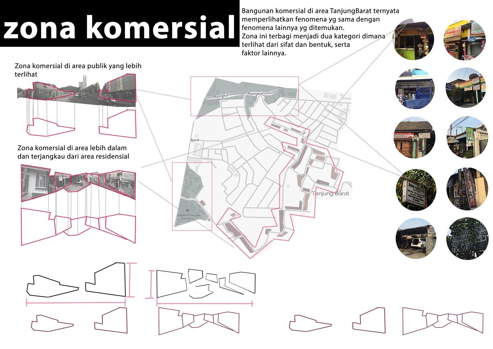 Diagram penjelasan zona komersial dalam diagram ini diperlihatkan diagram penjelasan zona komersial dalam diagram ini diperlihatkan bahwa ada 2 kategori zona komersial di tanjung ccuart Images