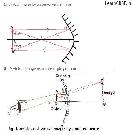 Lakhmir Singh Physics Class 10 Solutions Chapter 4 Reflection of