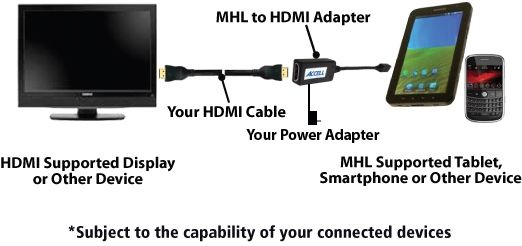 How To Connect Phone To Tv With Hdmi Cable:  Large screen rh:pinterest.com,Design