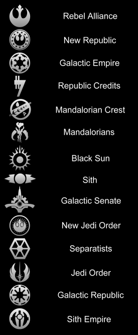 Wars symbols. The more you know.