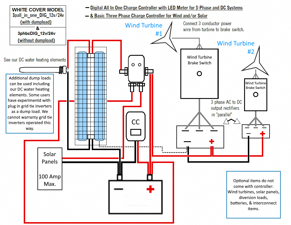 Charge Controller Wiring Diagram #solarpanels,solarenergy ... on