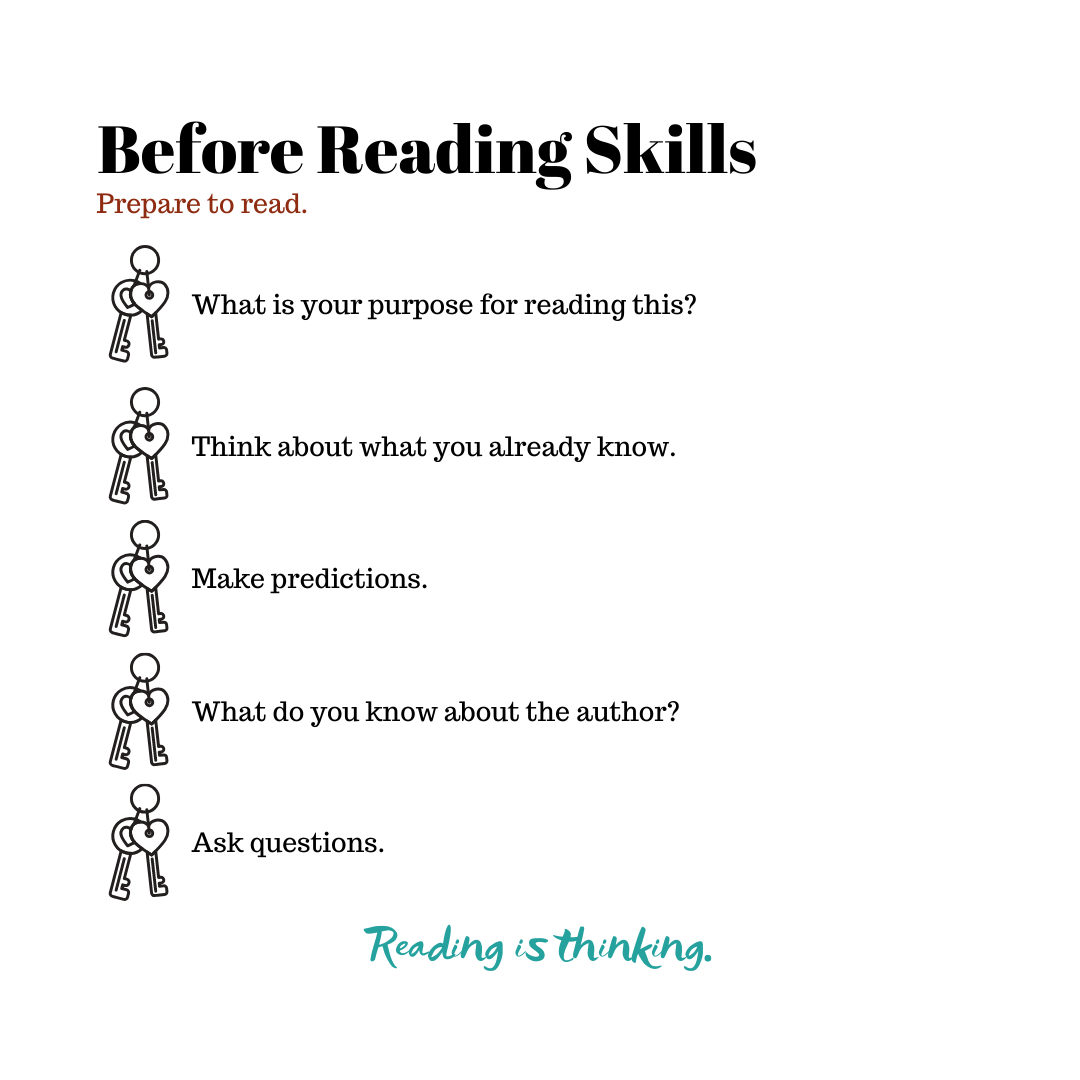 Before Reading Skills In