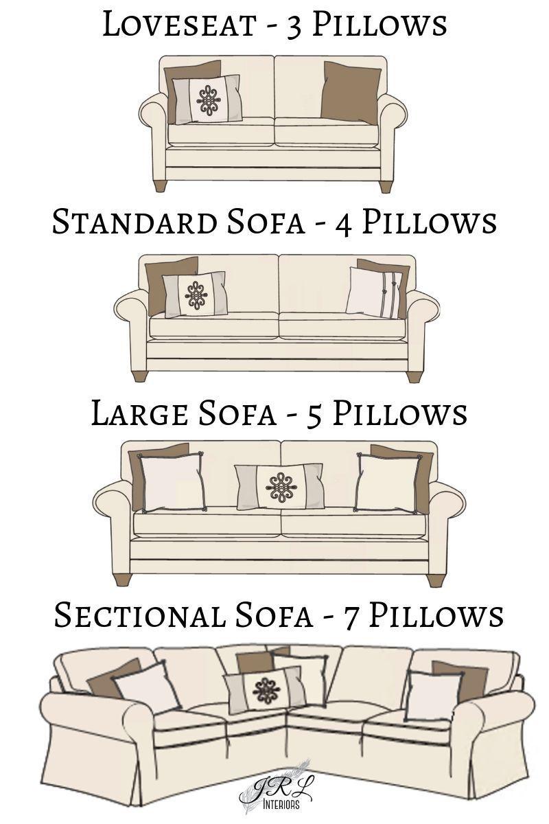 JRL Interiors — How to Arrange #sofa Pillows