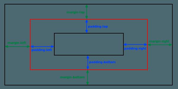 5 Creative Ways To Use Divi S Built In Margin And Gutter Controls Matiweb Blog Inspiration Gutter Tutorial