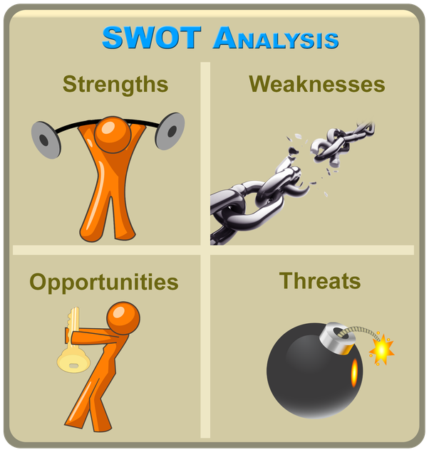 strengths and weakness of firms management s How to discuss strengths and weaknesses in a job interview, questions you may be asked, examples of the best answers, and lists of strengths and weaknesses.