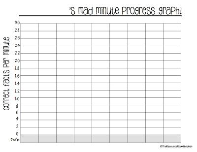 Mad Minute Progress Graph Teaching Mathematics Math Fact Fluency Math Intervention Activities