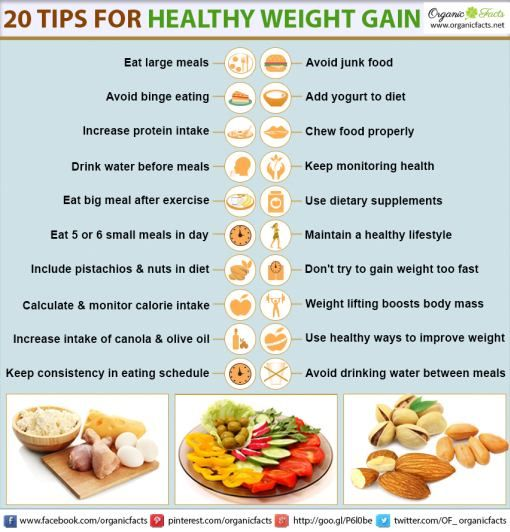 how to gain weight healthy diet