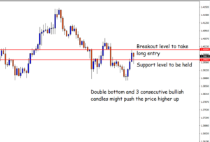 Hold the line forex