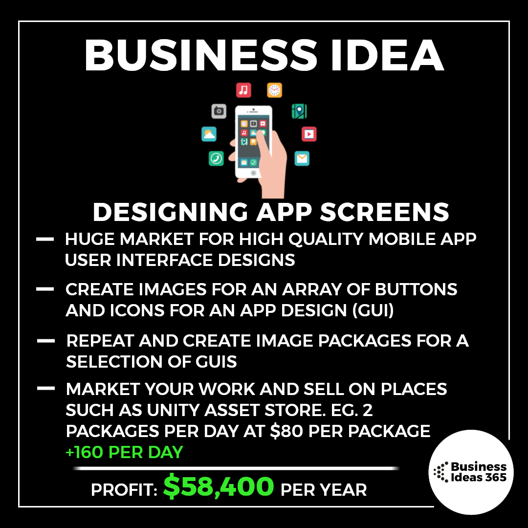 Creative Businessideas: Are You An Artist? A Graphic Designer? A Creatively Minded