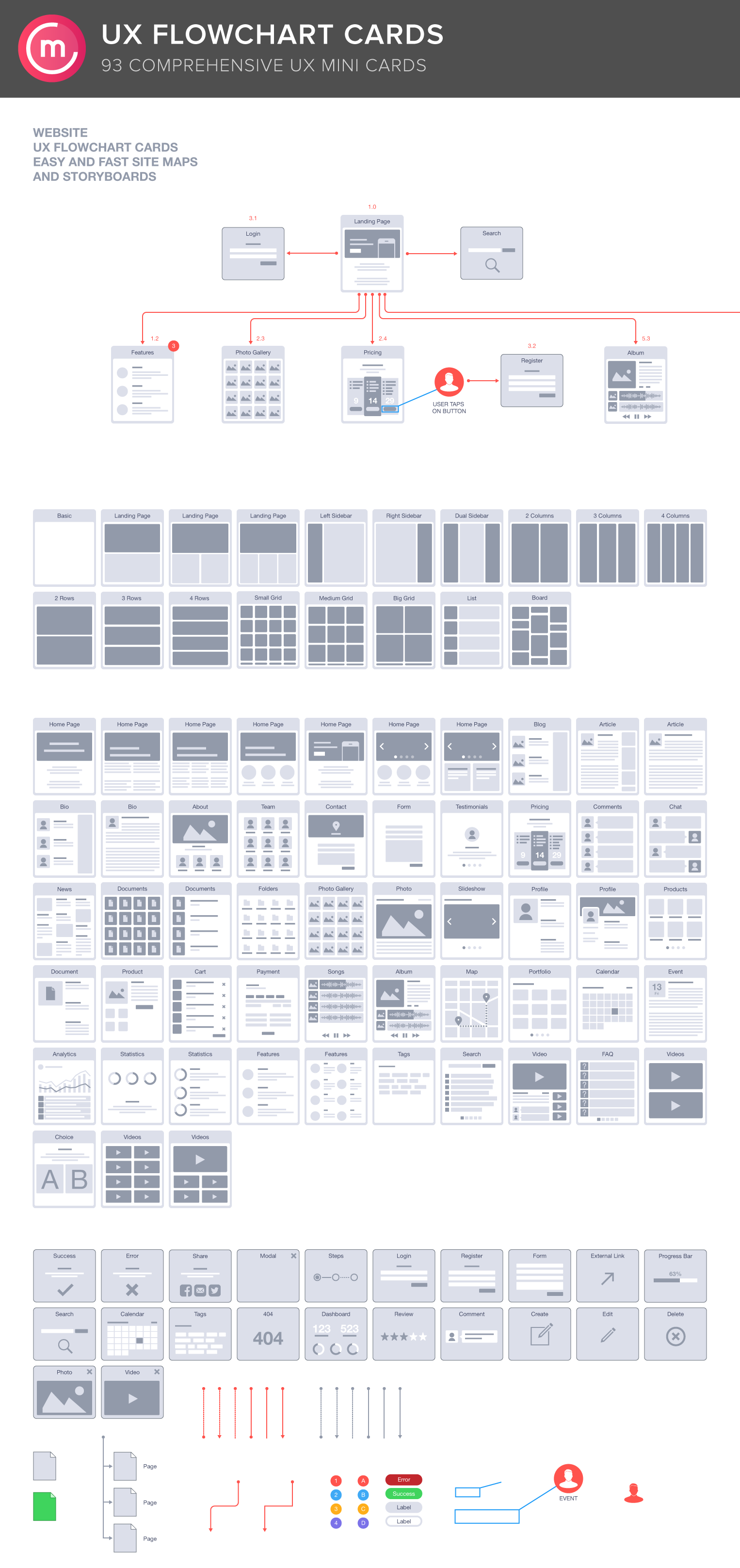 website ux flowchart cards sitemap by codemotion design kits on