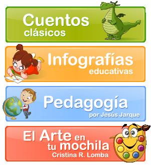 Juegos De Ingles Actividades Y Ejercicios De Ingles Para Ninos