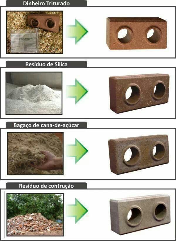 Exemplos de ecotijolos