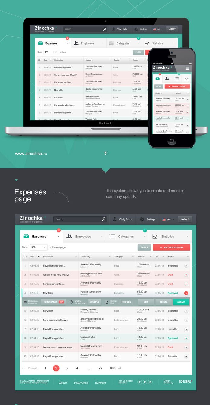 Table grid responsive ui pinterest ui ux user for Table design jquery ui