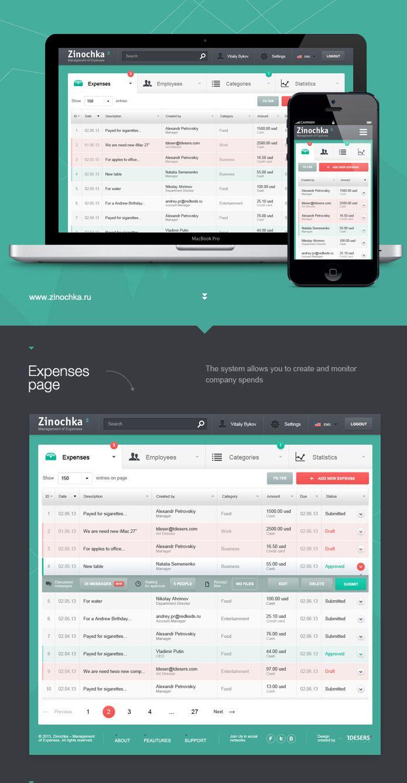 table, grid, responsive | UI | User interface design ...