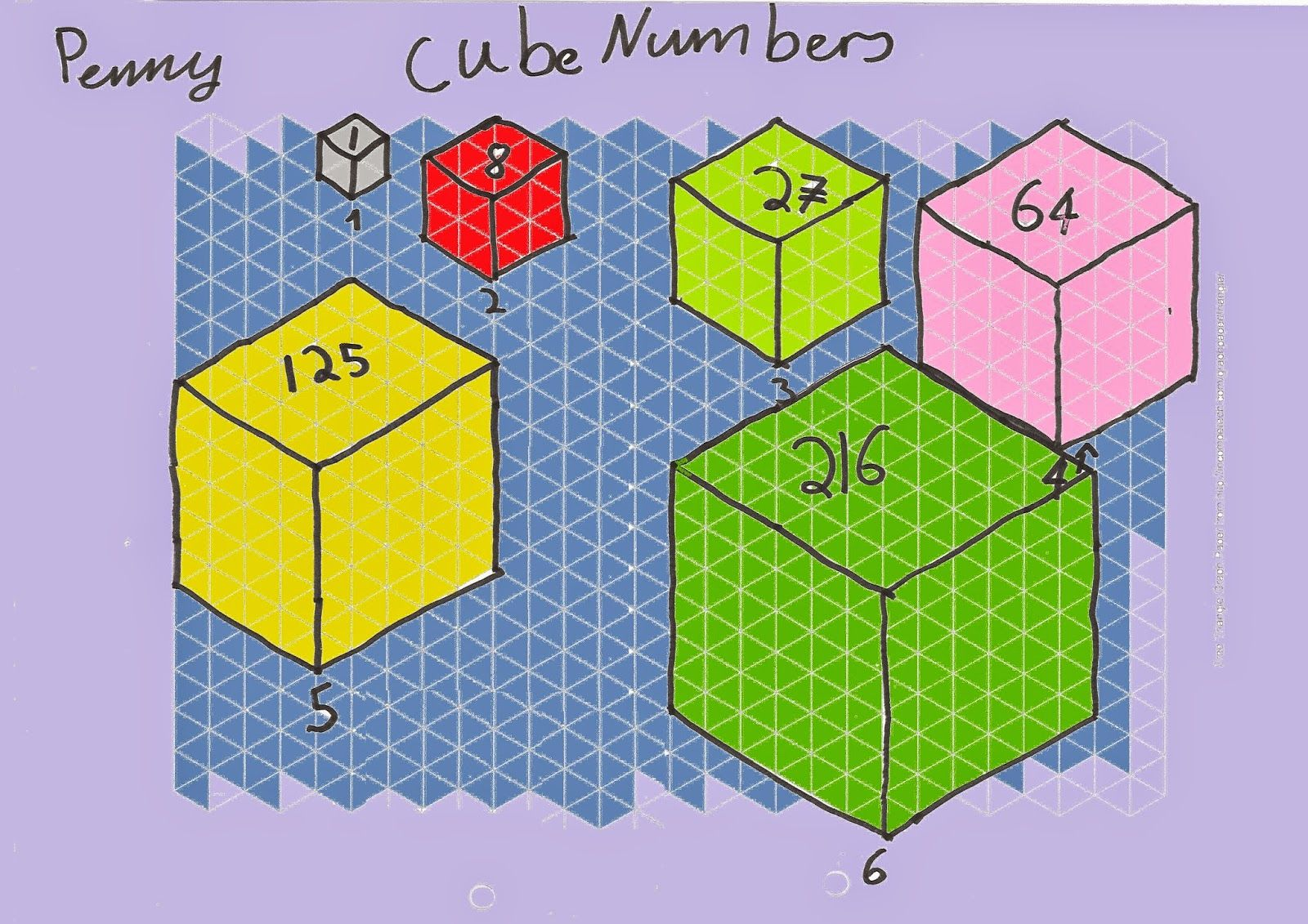 Year 4 Ist Square Numbers Cube Numbers Triangle