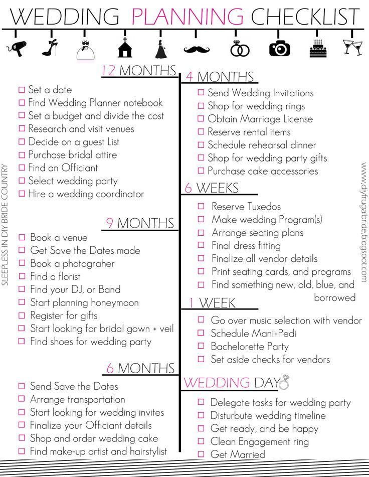 Budget Bride Wedding Checklist And Budget Tips Free Wedding
