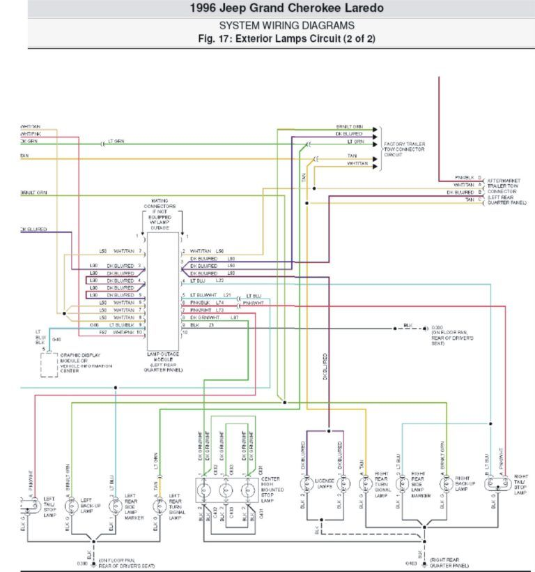2005 jeep liberty radio wiring diagram best jeep cherokee radio wiring diagram for 1996 grand laredo  best jeep cherokee radio wiring diagram
