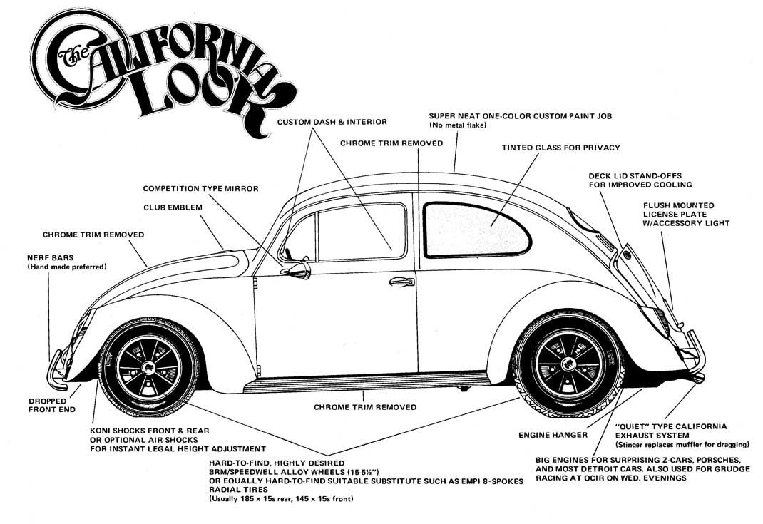 Vw beetle california look a classic piece of work