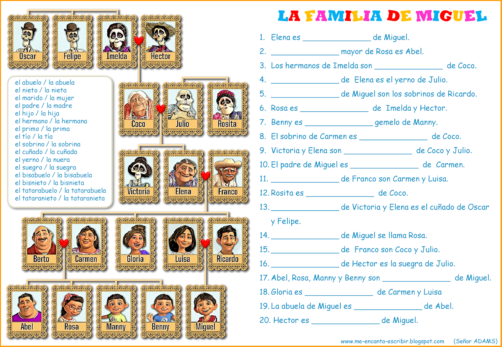 Pin by Nancy Resendez on Españoltrabajo | Spanish classroom ...