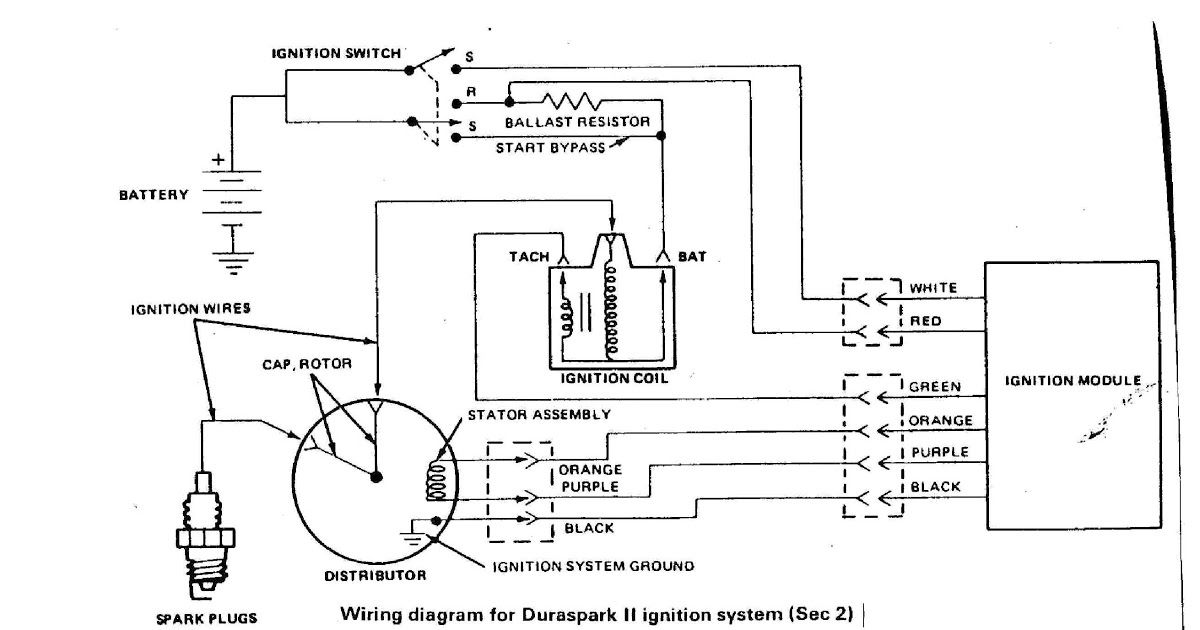 How To Start A Cold Engine On A 1969 Ford F100 Many 1970 And Later Harnesses Already Have A Fused 12 Volt Feed In The Harnesses Tha In 2020 Diagram Ignition Coil Wire