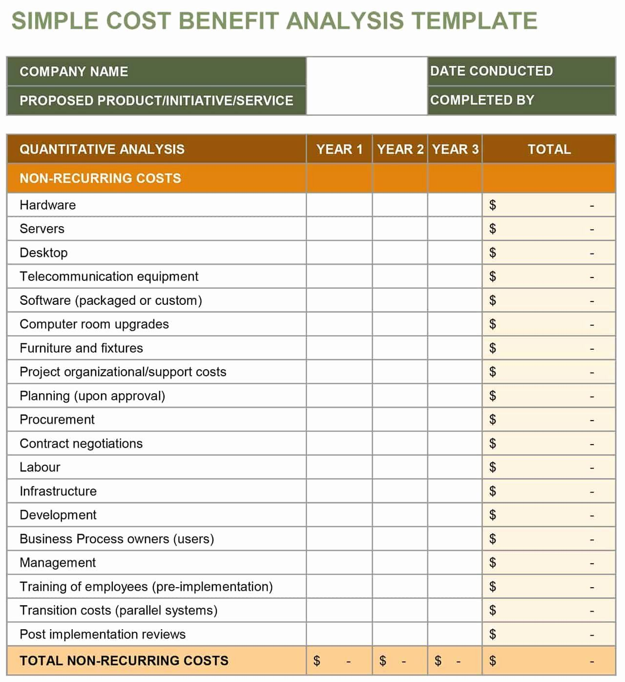 Cost Benefit Analysis Worksheet Best Of Cost Benefit Analysis An